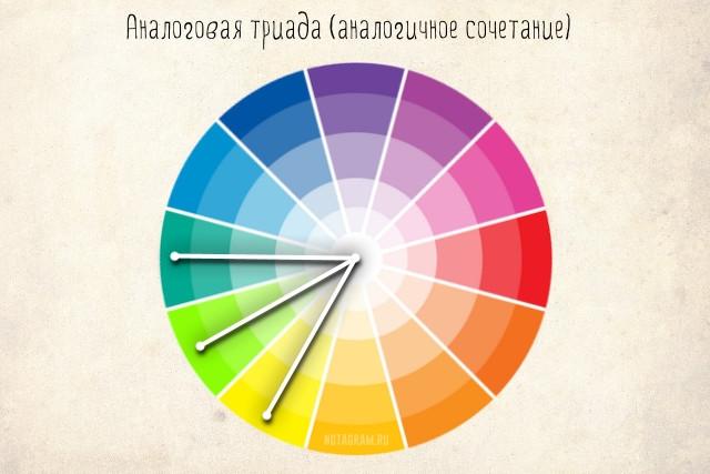 Аналоговая цветовая триада