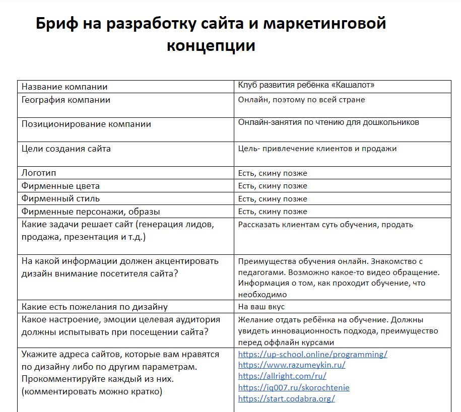 Пример брифа для сайта