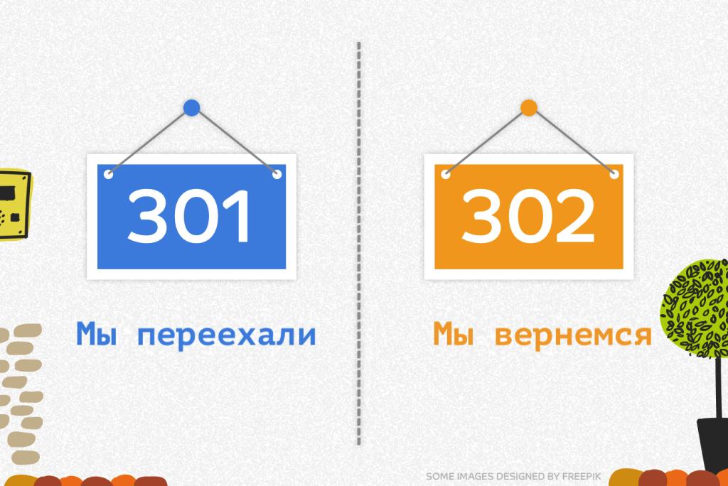 Иллюстрация с описанием принципа работы 301 и 302 редиректов