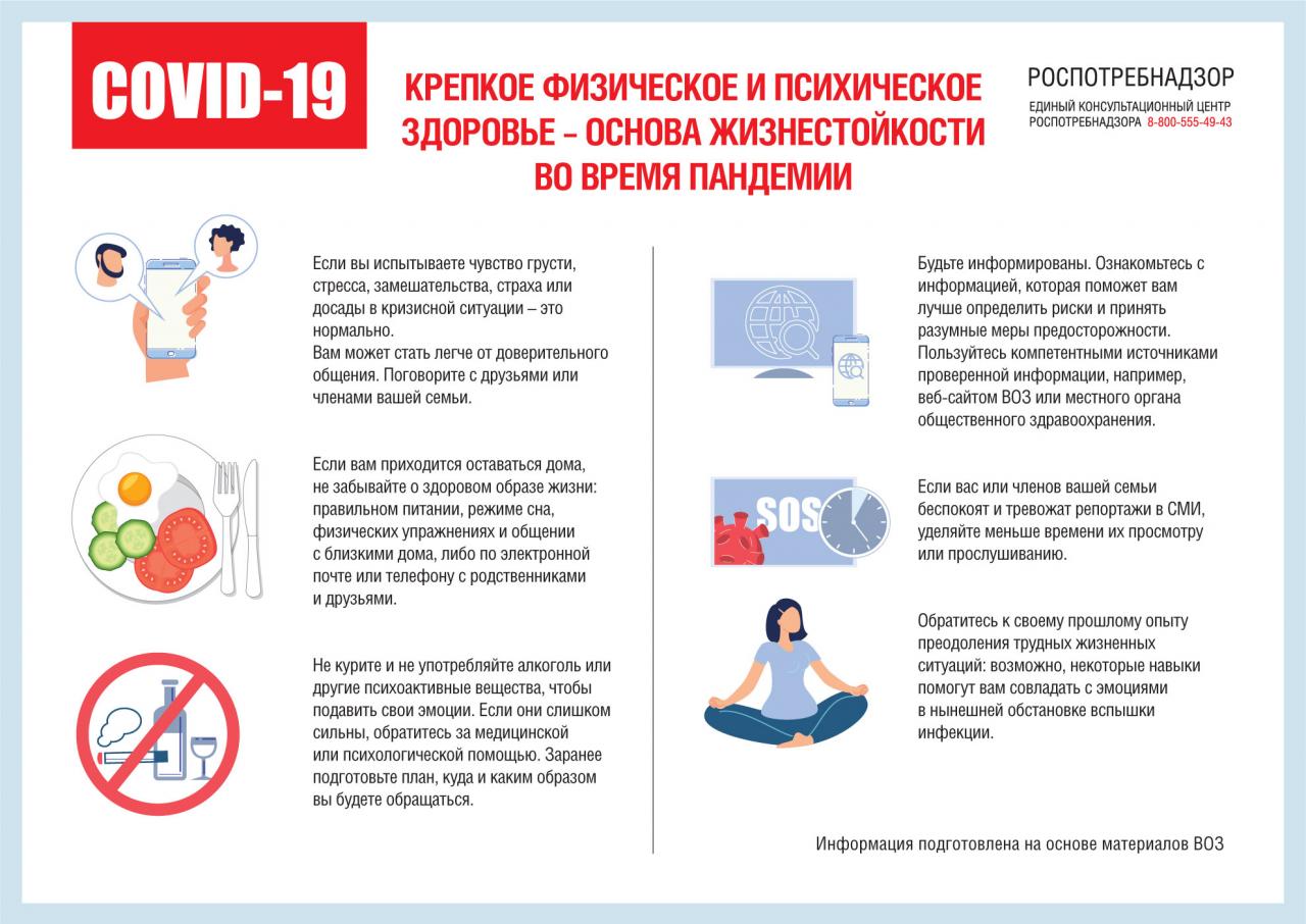 Инфографика с информацией по COVID-19