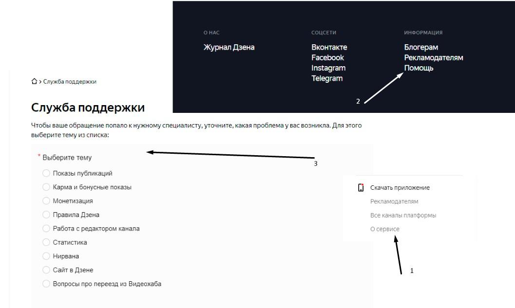 Как перейти в техподдержку Яндекс.Дзена