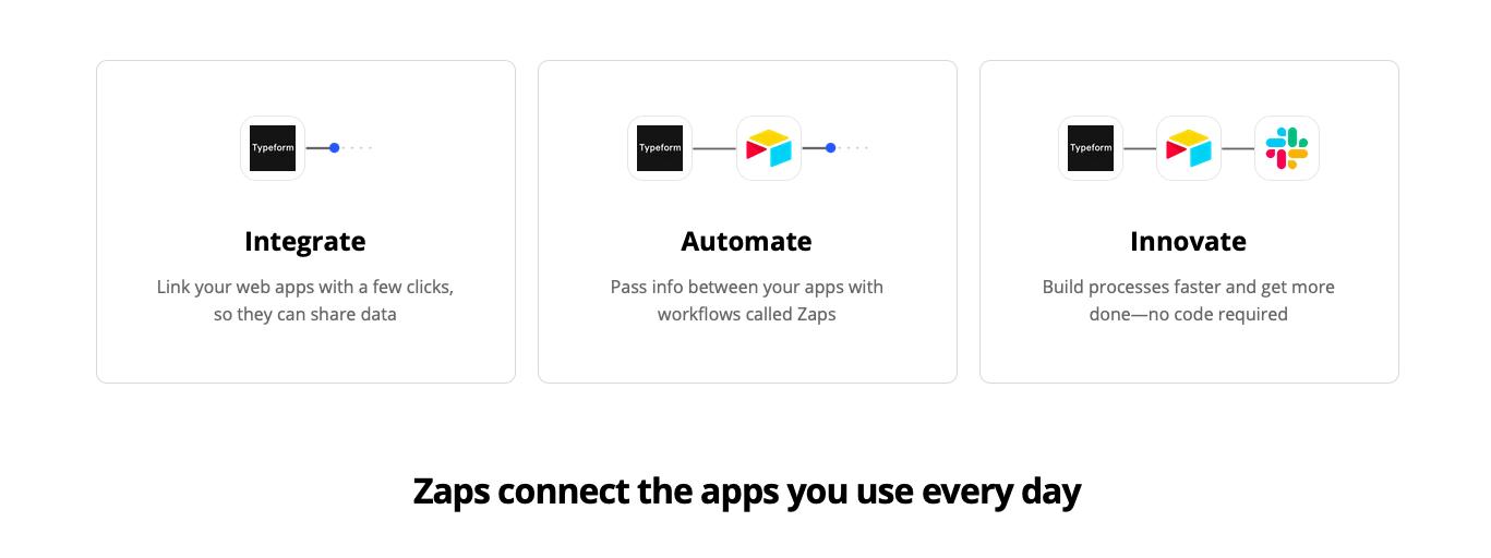 Примеры работы приложения Zapier