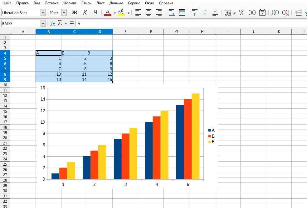 Как создать диаграмму в табличном редакторе LibreOffice
