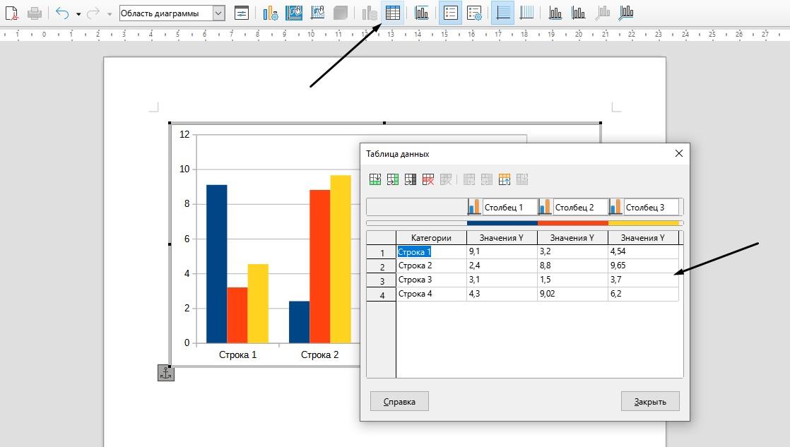 Как создать и редактировать диаграмму в LibreOffice