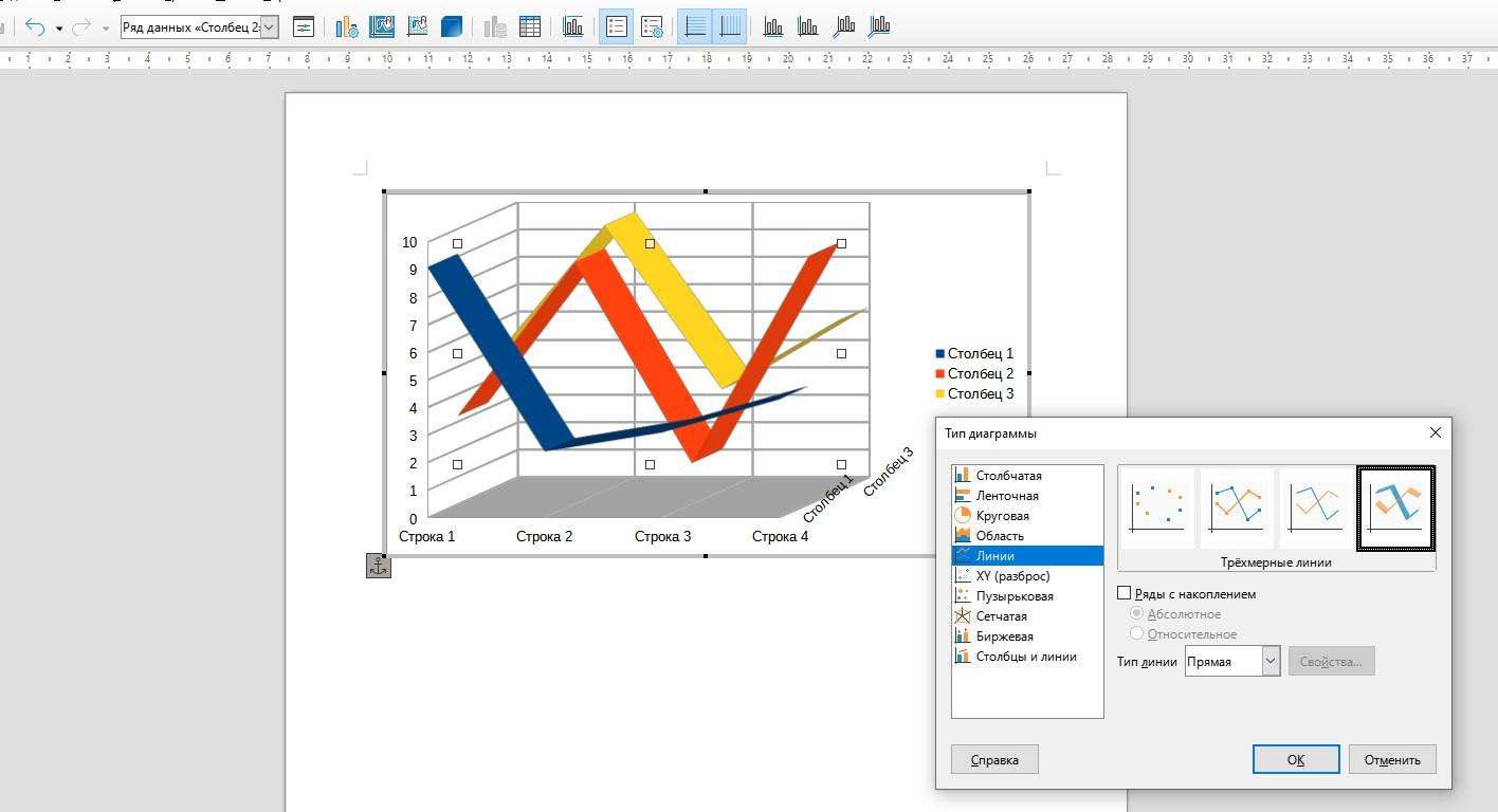 Как поменять оформление и тип готовой диаграммы