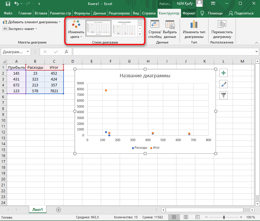 Вкладка со стилями для построения диаграммы по таблице в Excel