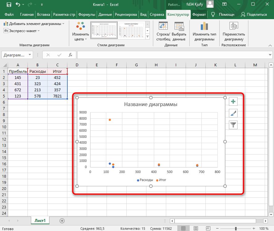 Вставка диаграммы для построения диаграммы по таблице в Excel