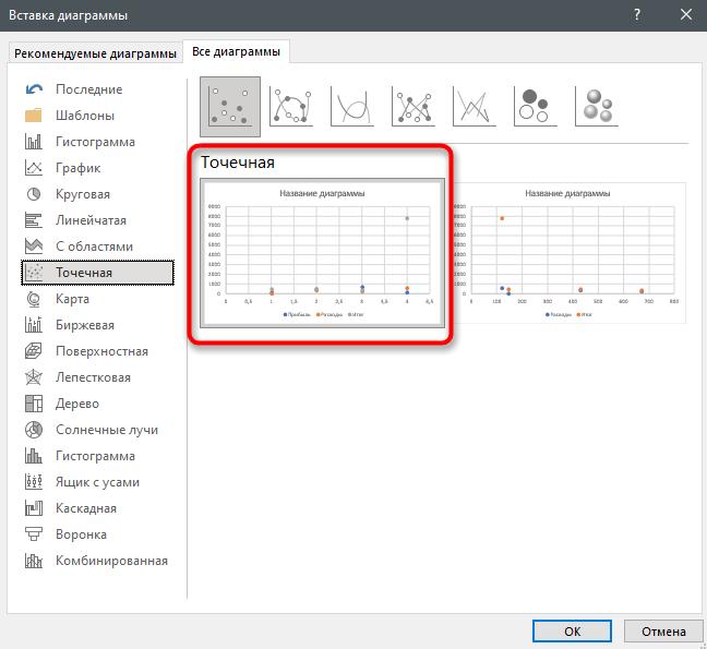 Выбор визуального оформления диаграммы для построения диаграммы по таблице в Excel