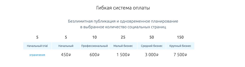 Тарифы сервиса SMMplanner