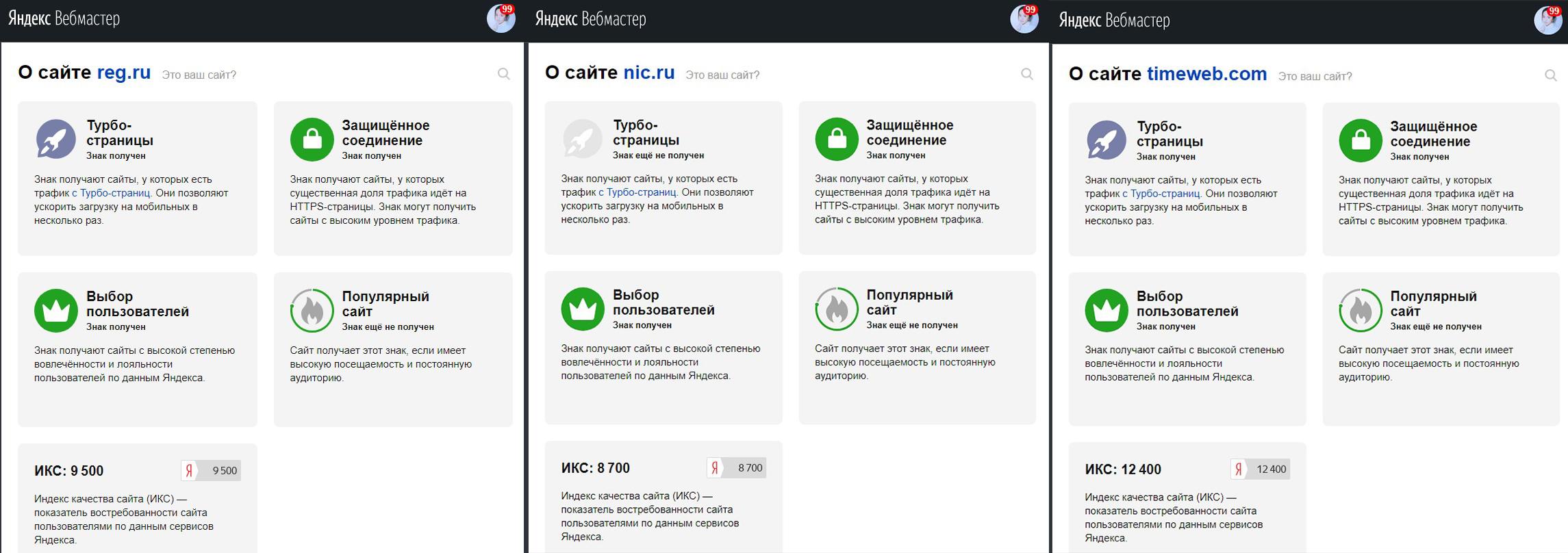 Сравнение индекса качества сайтов из первых трех результатов выдачи
