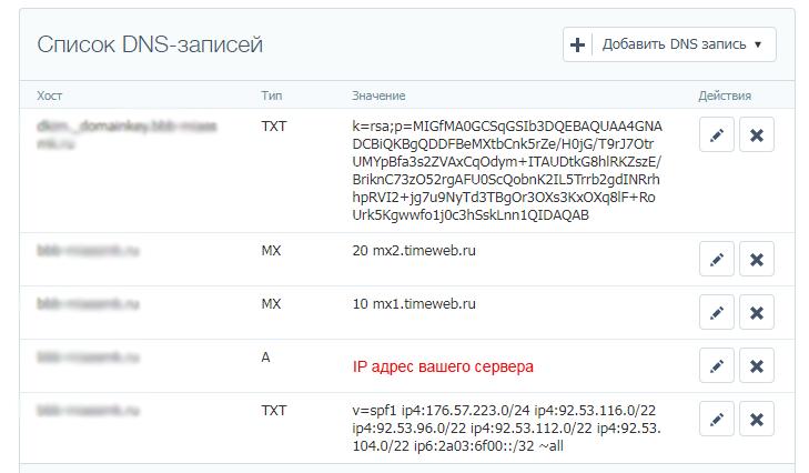 Список DNS