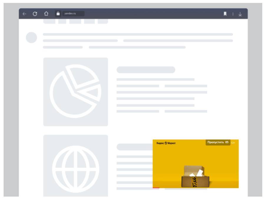 Лента видеорекомендаций на Яндексе