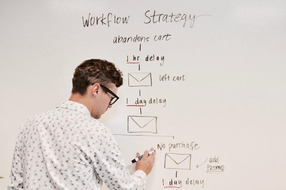 Разработка новых стратегий развития